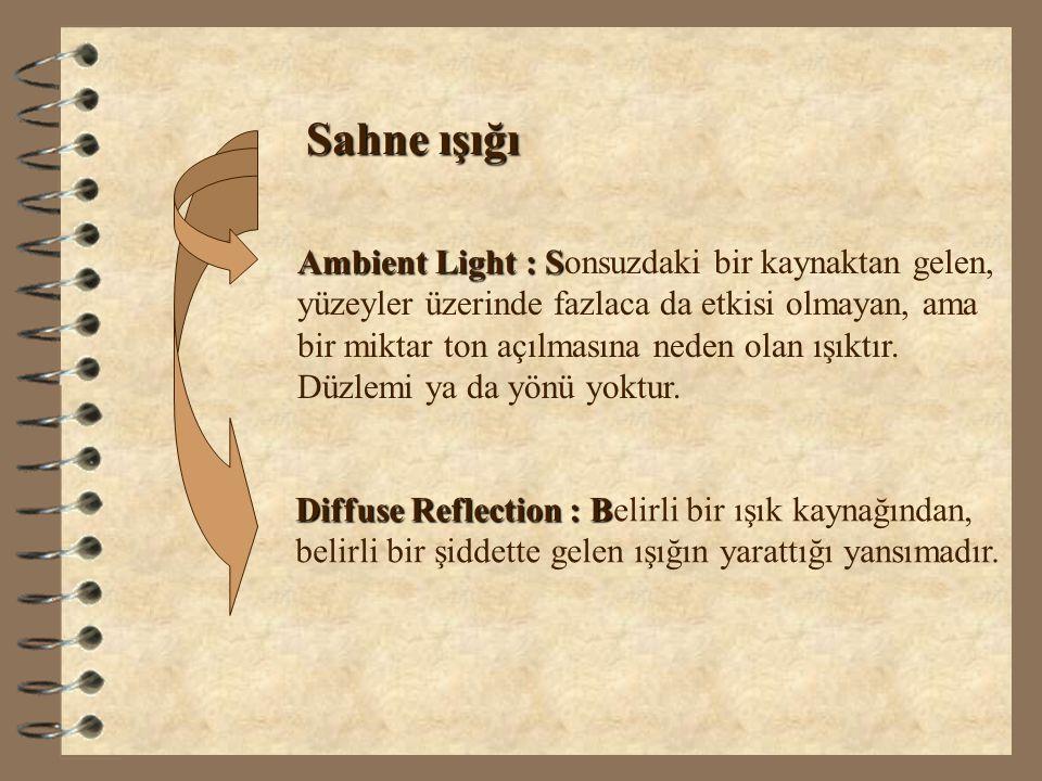 Sahne ışığı Ambient Light : S Ambient Light : Sonsuzdaki bir kaynaktan gelen, yüzeyler üzerinde fazlaca da etkisi olmayan, ama bir miktar ton açılması