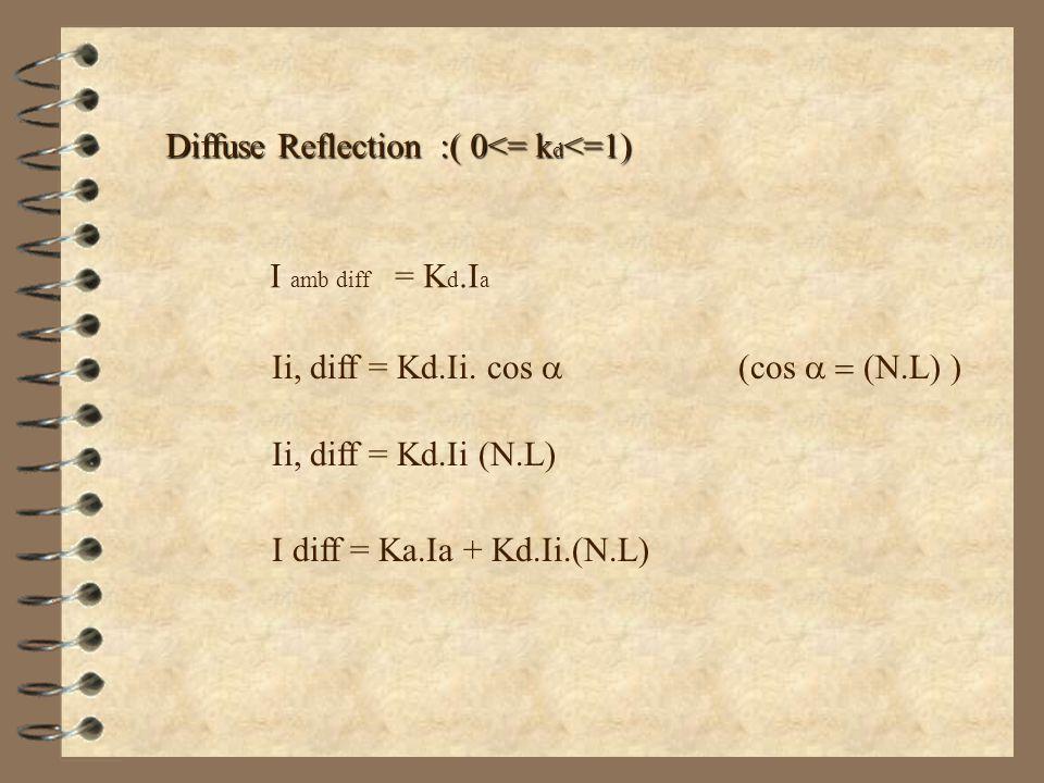 Diffuse Reflection :( 0<= k d <=1) I amb diff = K d.I a Ii, diff = Kd.Ii. cos  cos  N.L  Ii, diff = Kd.Ii (N.L) I diff =