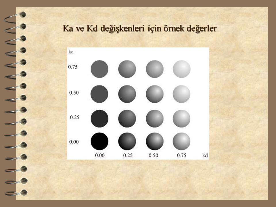 Ka ve Kd değişkenleri için örnek değerler