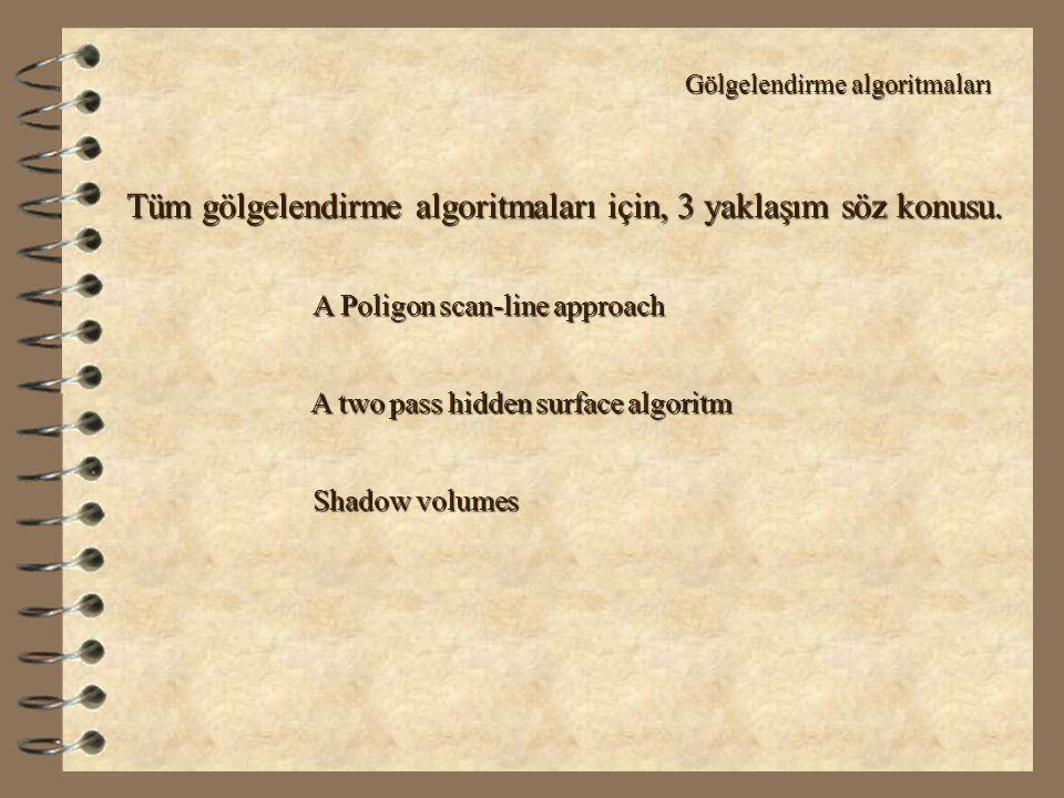 Gölgelendirme algoritmaları A Poligon scan-line approach Tüm gölgelendirme algoritmaları için, 3 yaklaşım söz konusu. A two pass hidden surface algori