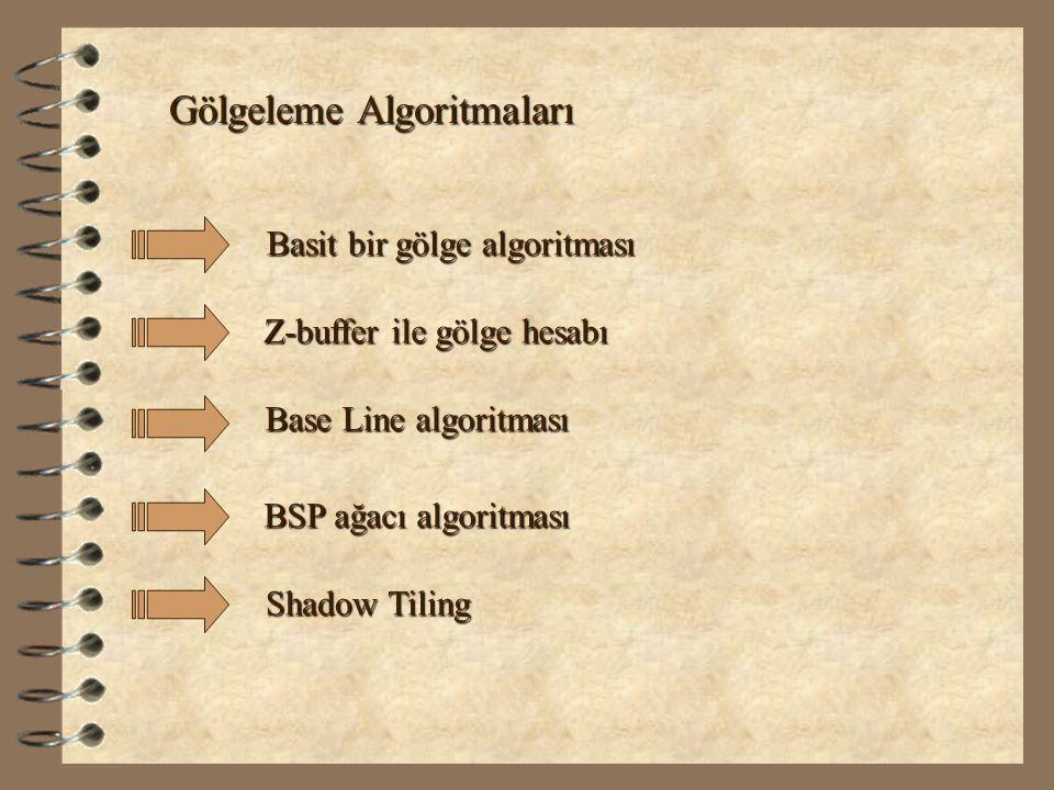 Gölgeleme Algoritmaları Basit bir gölge algoritması Z-buffer ile gölge hesabı Base Line algoritması BSP ağacı algoritması Shadow Tiling