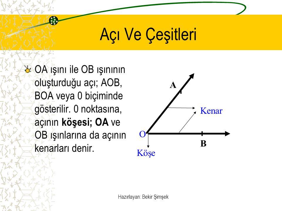 Hazırlayan: Bekir Şimşek Açı Ve Çeşitleri OA ışını ile OB ışınının oluşturduğu açı; AOB, BOA veya 0 biçiminde gösterilir. 0 noktasına, açının köşesi;