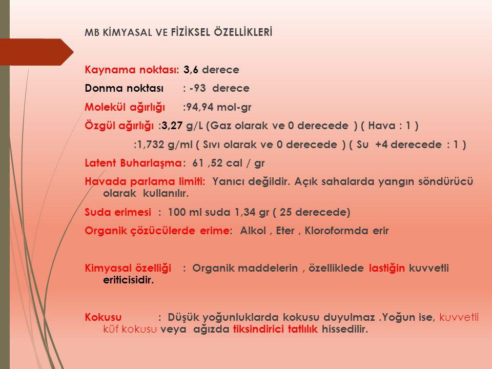 MB KİMYASAL VE FİZİKSEL ÖZELLİKLERİ Kaynama noktası: 3,6 derece Donma noktası: -93 derece Molekül ağırlığı:94,94 mol-gr Özgül ağırlığı:3,27 g/L (Gaz o