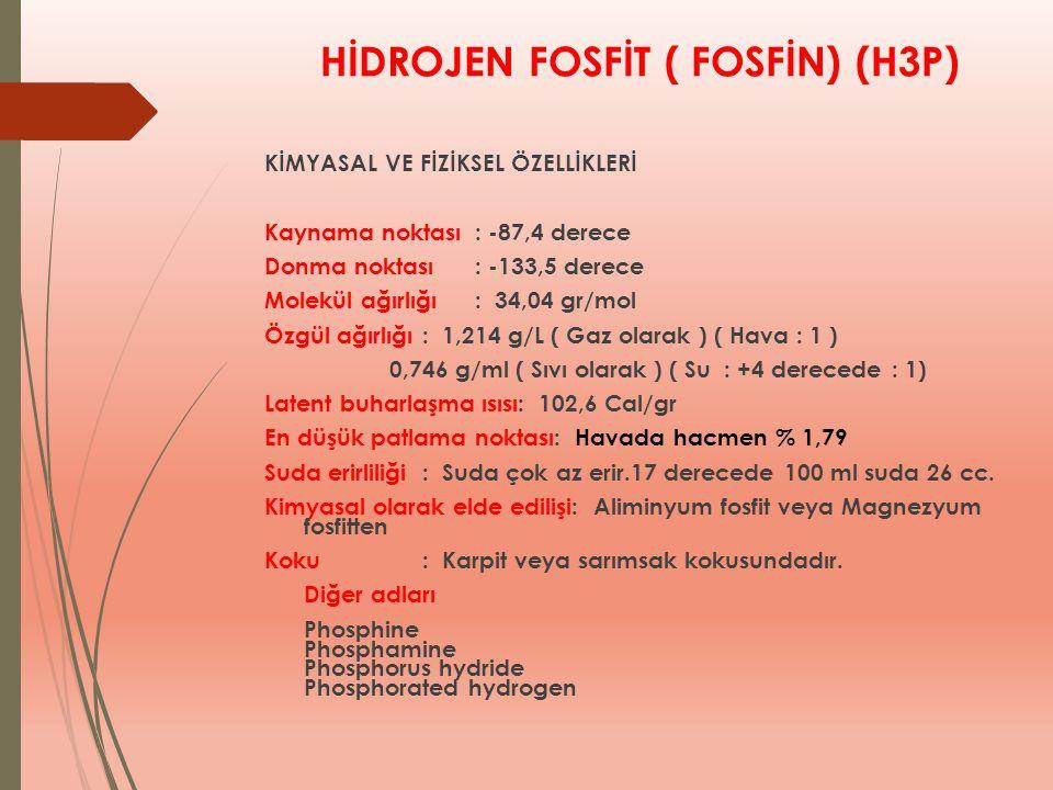 HİDROJEN FOSFİT ( FOSFİN) (H3P) KİMYASAL VE FİZİKSEL ÖZELLİKLERİ Kaynama noktası: -87,4 derece Donma noktası: -133,5 derece Molekül ağırlığı: 34,04 gr