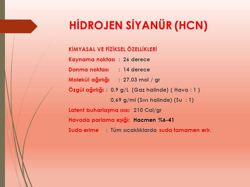 HİDROJEN SİYANÜR (HCN) KİMYASAL VE FİZİKSEL ÖZELLİKLERİ Kaynama noktası: 26 derece Donma noktası: 14 derece Molekül ağırlığı: 27,03 mol / gr Özgül ağı
