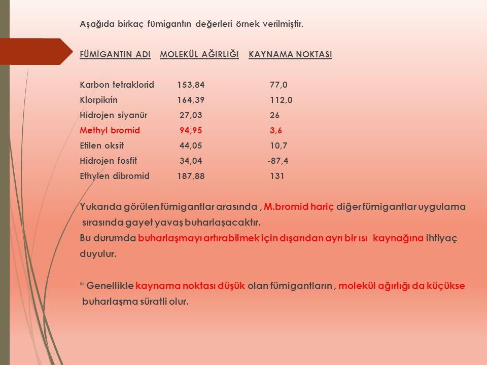 Aşağıda birkaç fümigantın değerleri örnek verilmiştir. FÜMİGANTIN ADI MOLEKÜL AĞIRLIĞI KAYNAMA NOKTASI Karbon tetraklorid153,84 77,0 Klorpikrin 164,39