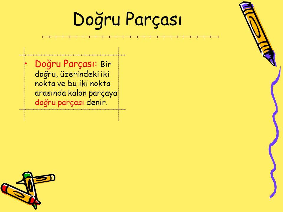 Doğru Parçası Doğru Parçası: Bir doğru, üzerindeki iki nokta ve bu iki nokta arasında kalan parçaya doğru parçası denir.