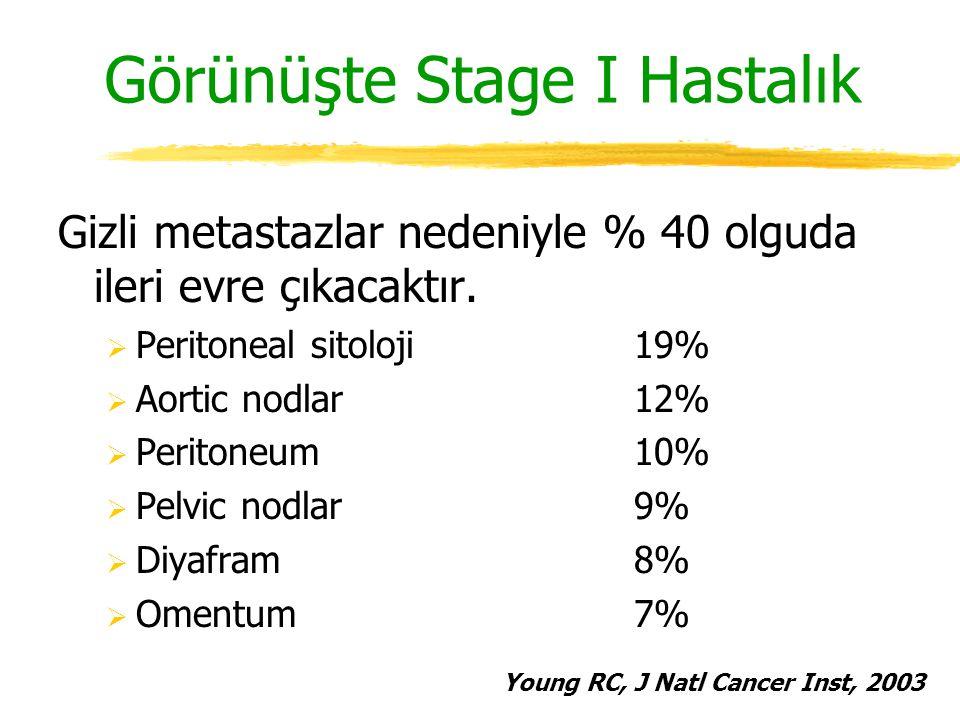 Görünüşte Stage I Hastalık Gizli metastazlar nedeniyle % 40 olguda ileri evre çıkacaktır.  Peritoneal sitoloji19%  Aortic nodlar12%  Peritoneum10%