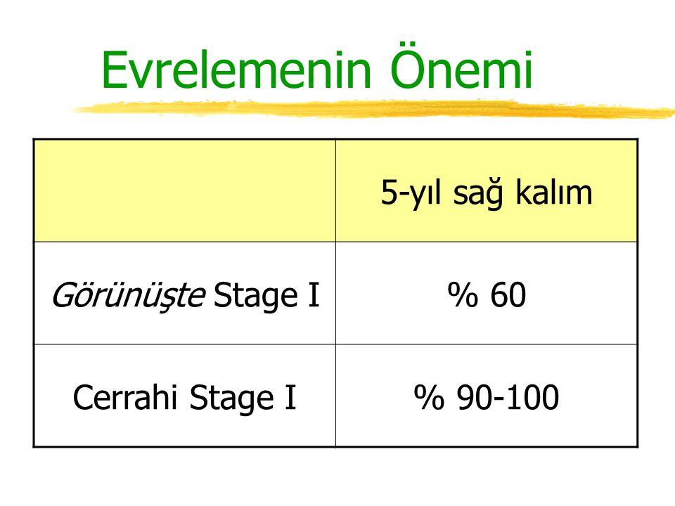 Evrelemenin Önemi 5-yıl sağ kalım Görünüşte Stage I% 60 Cerrahi Stage I% 90-100