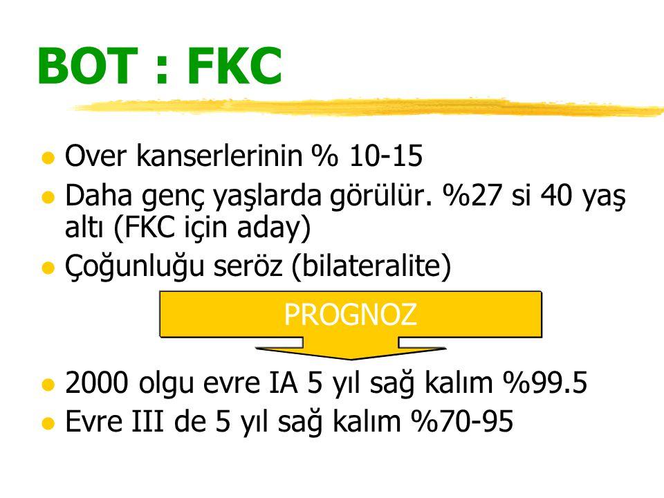 BOT : FKC l Over kanserlerinin % 10-15 l Daha genç yaşlarda görülür. %27 si 40 yaş altı (FKC için aday) l Çoğunluğu seröz (bilateralite) l 2000 olgu e