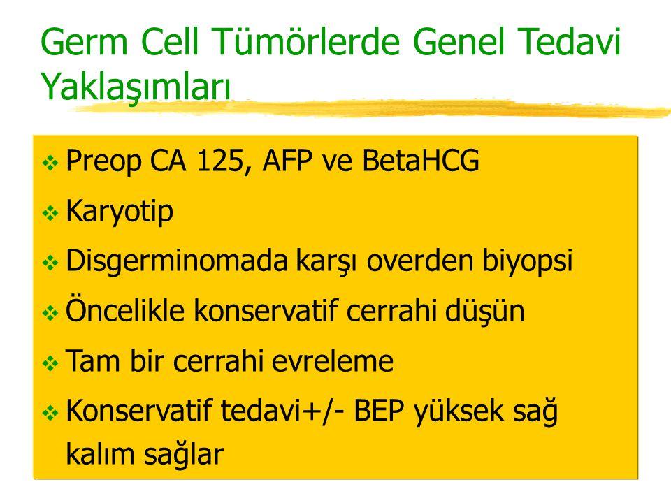 Germ Cell Tümörlerde Genel Tedavi Yaklaşımları  Preop CA 125, AFP ve BetaHCG  Karyotip  Disgerminomada karşı overden biyopsi  Öncelikle konservati