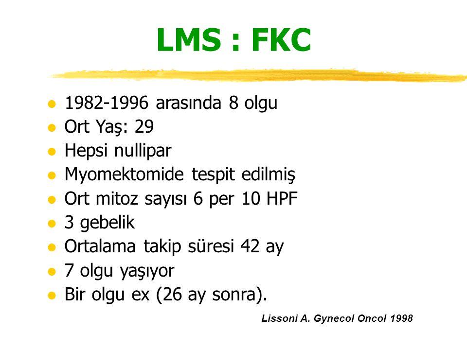 Lissoni A. Gynecol Oncol 1998 l 1982-1996 arasında 8 olgu l Ort Yaş: 29 l Hepsi nullipar l Myomektomide tespit edilmiş l Ort mitoz sayısı 6 per 10 HPF