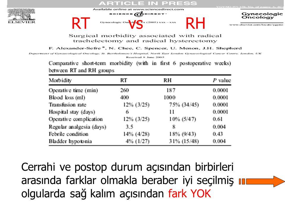 Cerrahi ve postop durum açısından birbirleri arasında farklar olmakla beraber iyi seçilmiş olgularda sağ kalım açısından fark YOK RTvsRH