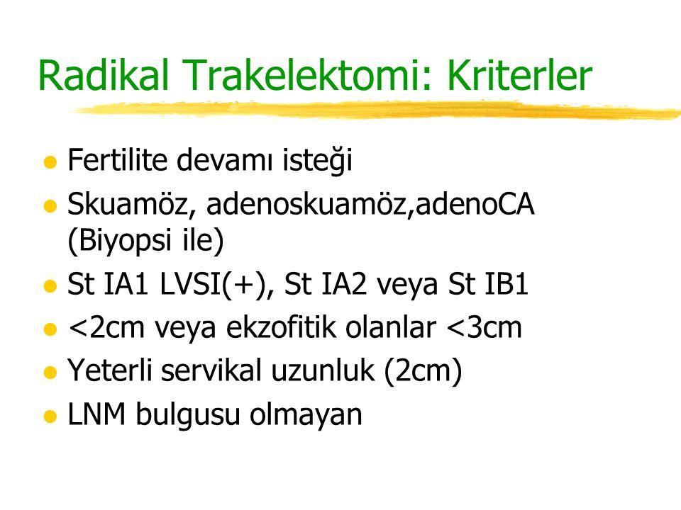 Radikal Trakelektomi: Kriterler l Fertilite devamı isteği l Skuamöz, adenoskuamöz,adenoCA (Biyopsi ile) l St IA1 LVSI(+), St IA2 veya St IB1 l <2cm ve