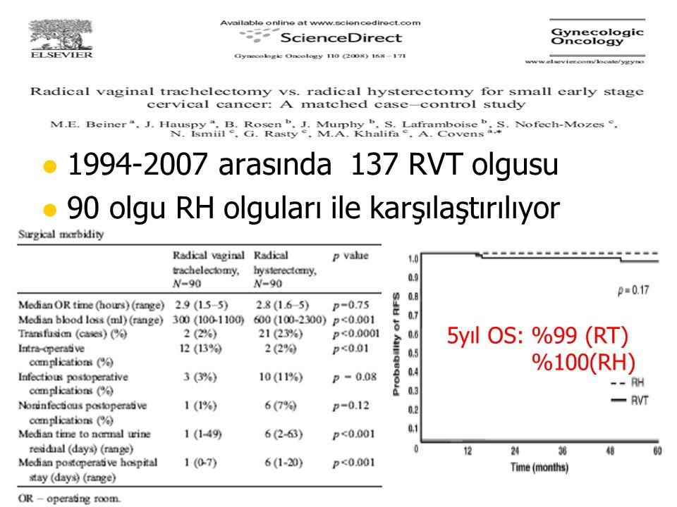 l 1994-2007 arasında 137 RVT olgusu l 90 olgu RH olguları ile karşılaştırılıyor 5yıl OS: %99 (RT) %100(RH)
