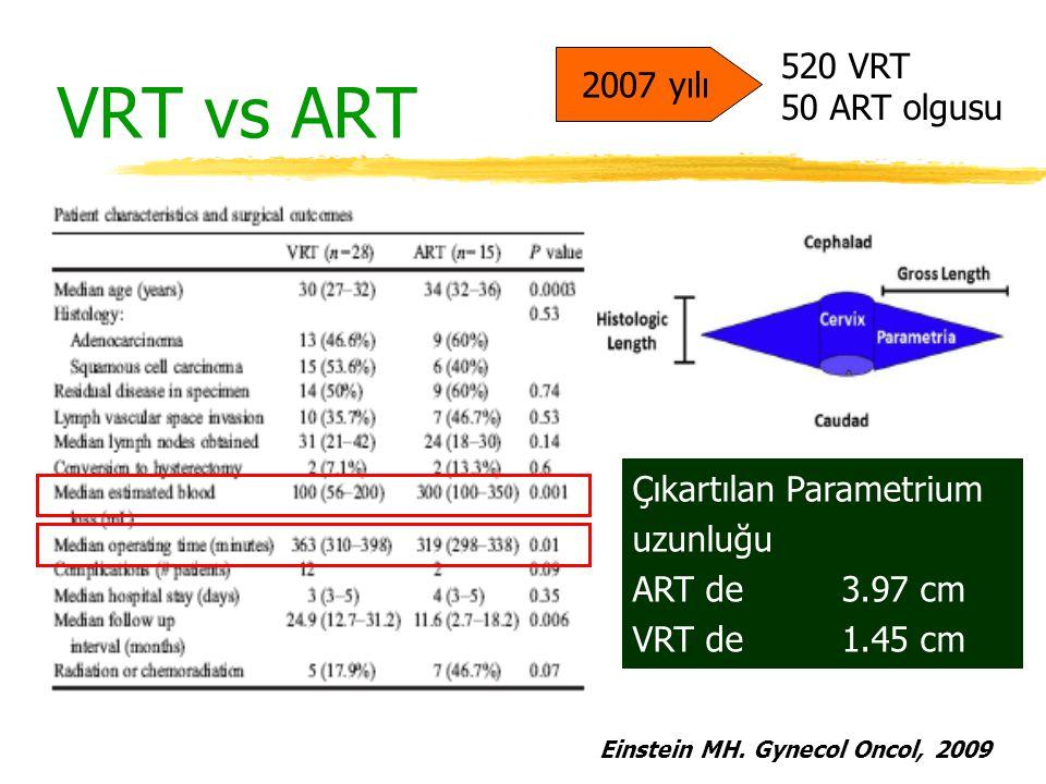 VRT vs ART Çıkartılan Parametrium uzunluğu ART de 3.97 cm VRT de 1.45 cm Einstein MH. Gynecol Oncol, 2009 520 VRT 50 ART olgusu 2007 yılı