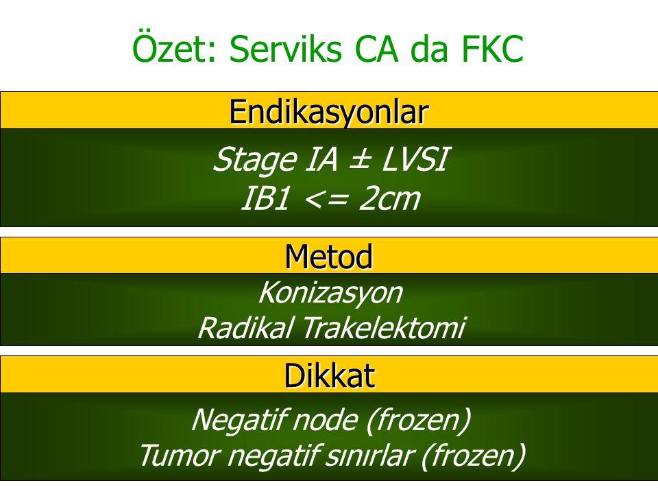 Özet: Serviks CA da FKC EndikasyonlarEndikasyonlar MetodMetod Stage IA ± LVSI IB1 <= 2cm Konizasyon Radikal Trakelektomi DikkatDikkat Negatif node (fr