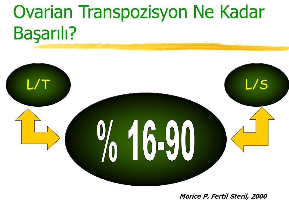 Ovarian Transpozisyon Ne Kadar Başarılı? Morice P. Fertil Steril, 2000 L/TL/S