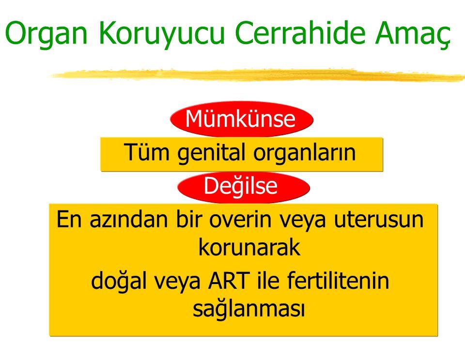 Mümkünse Tüm genital organların Değilse En azından bir overin veya uterusun korunarak doğal veya ART ile fertilitenin sağlanması Organ Koruyucu Cerrah