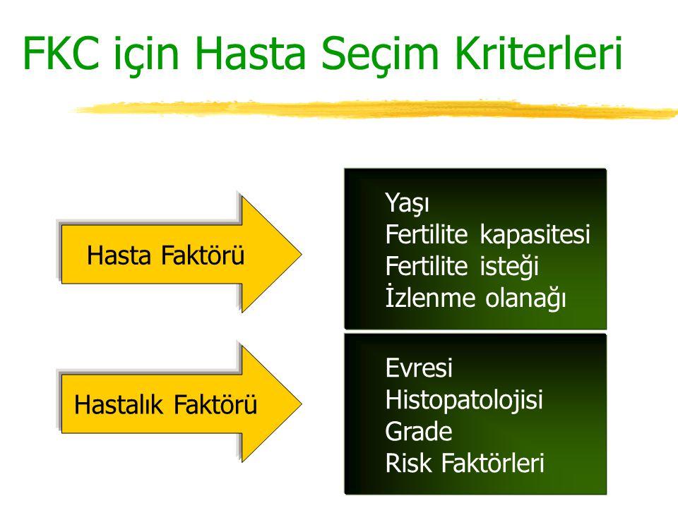 FKC için Hasta Seçim Kriterleri Yaşı Fertilite kapasitesi Fertilite isteği İzlenme olanağı Evresi Histopatolojisi Grade Risk Faktörleri Hasta Faktörü