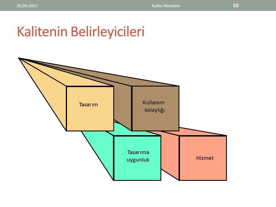 Kalitenin Belirleyicileri 26.09.2013Kalite Yönetimi 10 Hizmet Tasarım Kullanım kolaylığı Tasarıma uygunluk