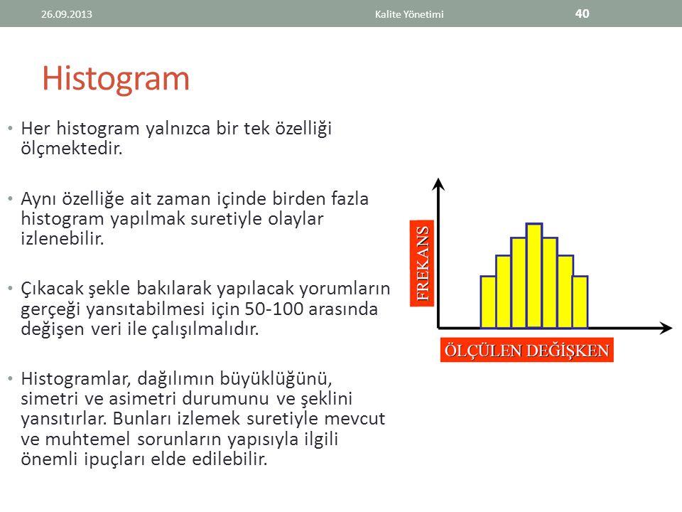 Histogram Her histogram yalnızca bir tek özelliği ölçmektedir.