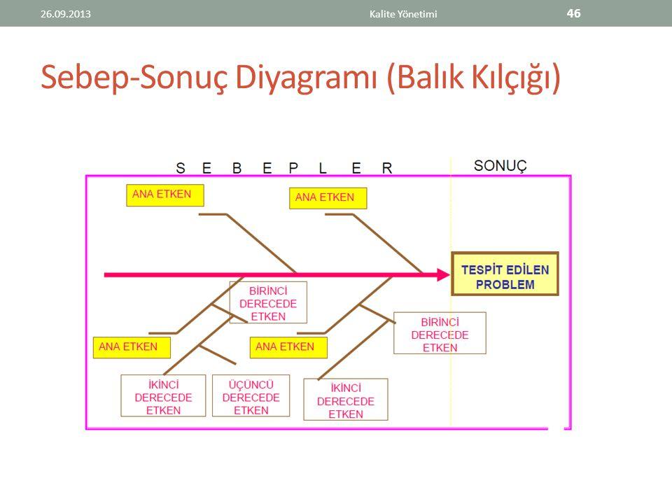 Sebep-Sonuç Diyagramı (Balık Kılçığı) 26.09.2013Kalite Yönetimi 46