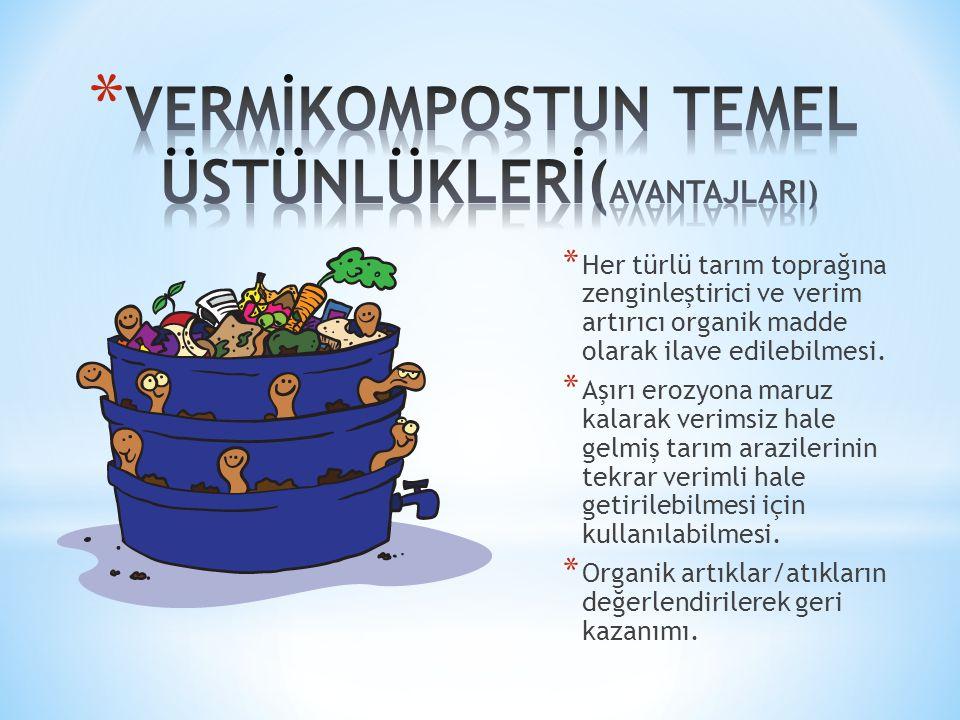 * Her türlü tarım toprağına zenginleştirici ve verim artırıcı organik madde olarak ilave edilebilmesi. * Aşırı erozyona maruz kalarak verimsiz hale ge