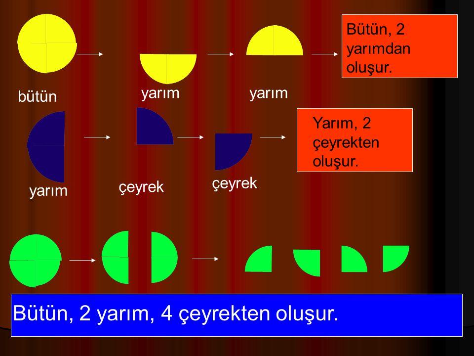 A) 1 eş parça kaldı, kalan eş parçanın adı yarımdır. cevap
