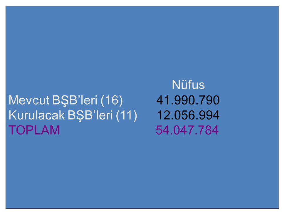Nüfus Mevcut BŞB'leri (16) 41.990.790 Kurulacak BŞB'leri (11) 12.056.994 TOPLAM 54.047.784