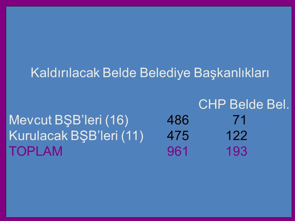 Kaldırılacak Belde Belediye Başkanlıkları CHP Belde Bel. Mevcut BŞB'leri (16) 486 71 Kurulacak BŞB'leri (11) 475 122 TOPLAM 961 193