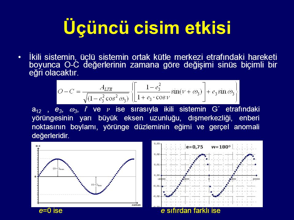 Üçüncü cisim etkisi İkili sistemin, üçlü sistemin ortak kütle merkezi etrafındaki hareketi boyunca O-C değerlerinin zamana göre değişimi sinüs biçimli