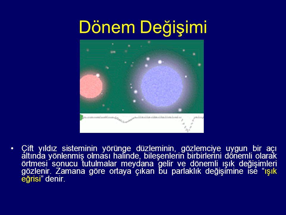 Dönem Değişimi Çift yıldız sisteminin yörünge düzleminin, gözlemciye uygun bir açı altında yönlenmiş olması halinde, bileşenlerin birbirlerini dönemli