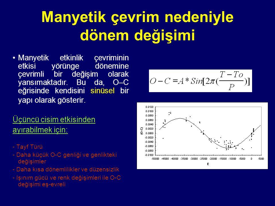 Manyetik çevrim nedeniyle dönem değişimi Manyetik etkinlik çevriminin etkisi yörünge dönemine çevrimli bir değişim olarak yansımaktadır. Bu da, O–C eğ