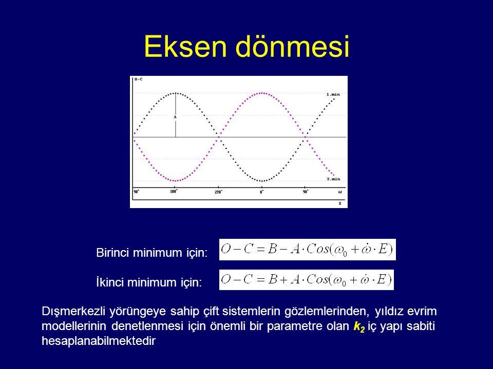Birinci minimum için: İkinci minimum için: Dışmerkezli yörüngeye sahip çift sistemlerin gözlemlerinden, yıldız evrim modellerinin denetlenmesi için ön