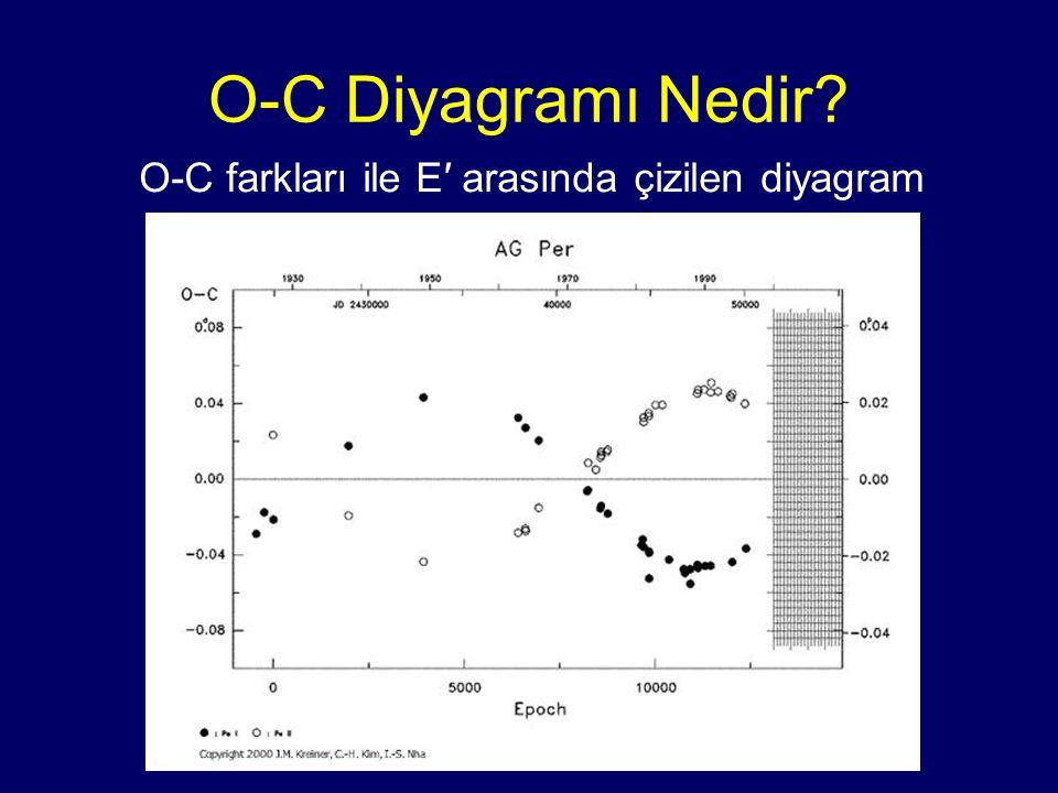 O-C Diyagramı Nedir? O-C farkları ile E′ arasında çizilen diyagram