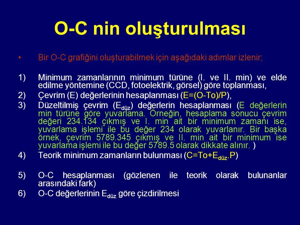 O-C nin oluşturulması Bir O-C grafiğini oluşturabilmek için aşağıdaki adımlar izlenir; 1)Minimum zamanlarının minimum türüne (I. ve II. min) ve elde e
