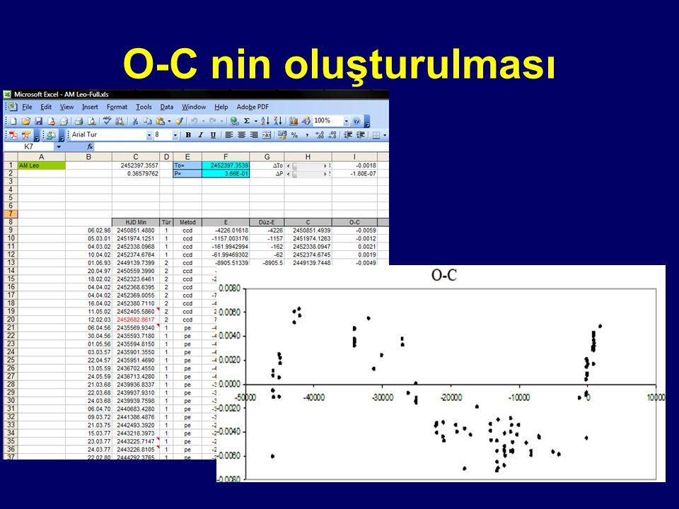 O-C nin oluşturulması