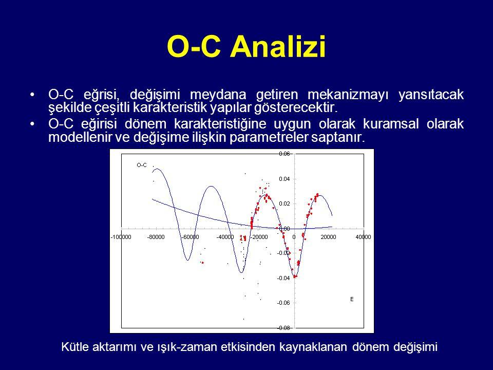 O-C Analizi O-C eğrisi, değişimi meydana getiren mekanizmayı yansıtacak şekilde çeşitli karakteristik yapılar gösterecektir. O-C eğirisi dönem karakte