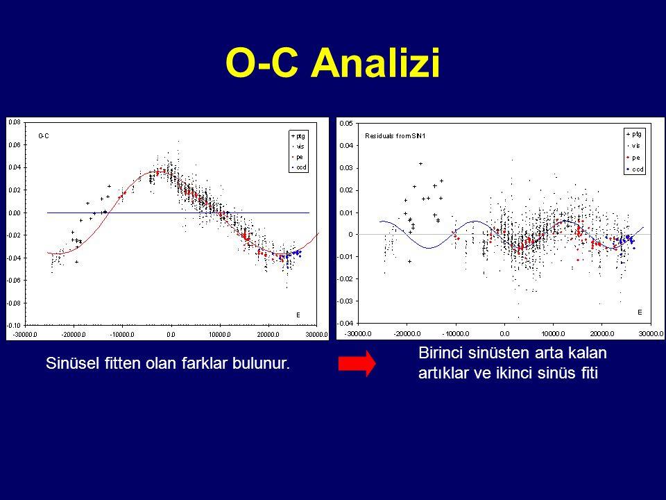O-C Analizi Sinüsel fitten olan farklar bulunur. Birinci sinüsten arta kalan artıklar ve ikinci sinüs fiti
