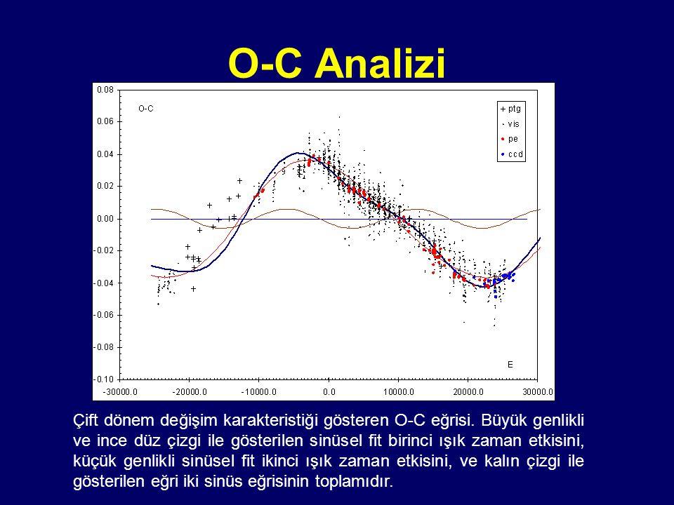 O-C Analizi Çift dönem değişim karakteristiği gösteren O-C eğrisi. Büyük genlikli ve ince düz çizgi ile gösterilen sinüsel fit birinci ışık zaman etki