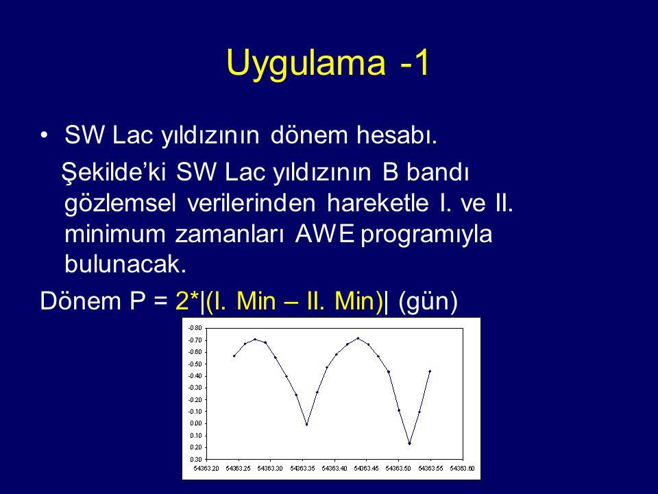 Uygulama -1 SW Lac yıldızının dönem hesabı. Şekilde'ki SW Lac yıldızının B bandı gözlemsel verilerinden hareketle I. ve II. minimum zamanları AWE prog