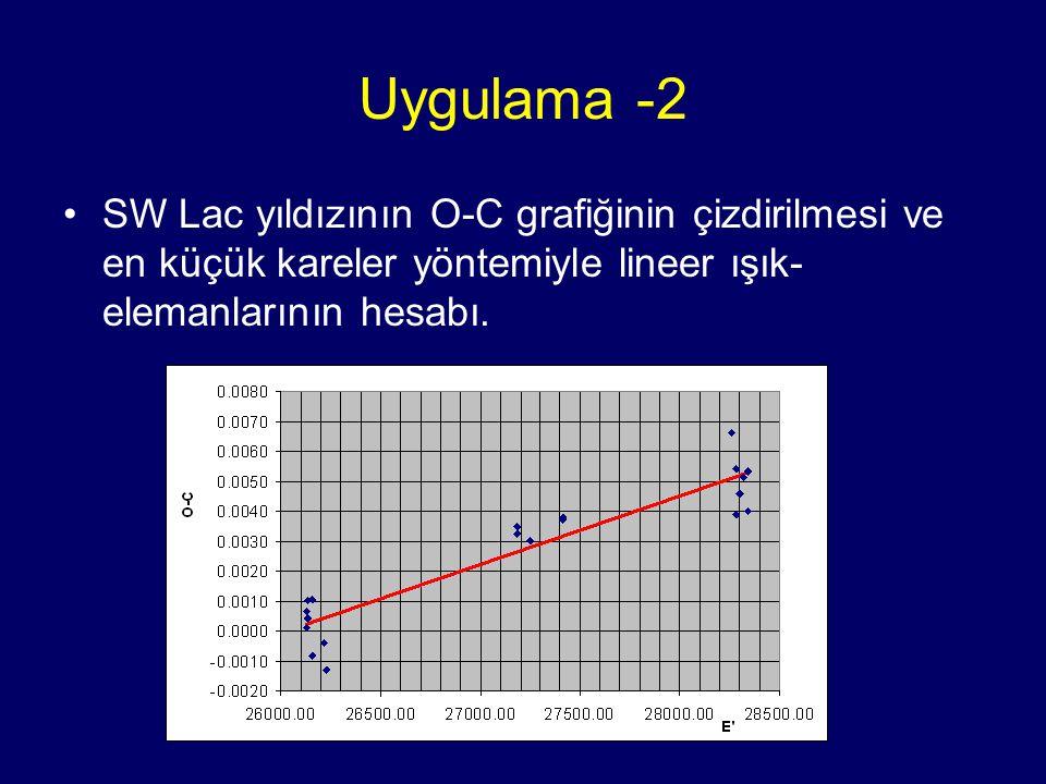 Uygulama -2 SW Lac yıldızının O-C grafiğinin çizdirilmesi ve en küçük kareler yöntemiyle lineer ışık- elemanlarının hesabı.