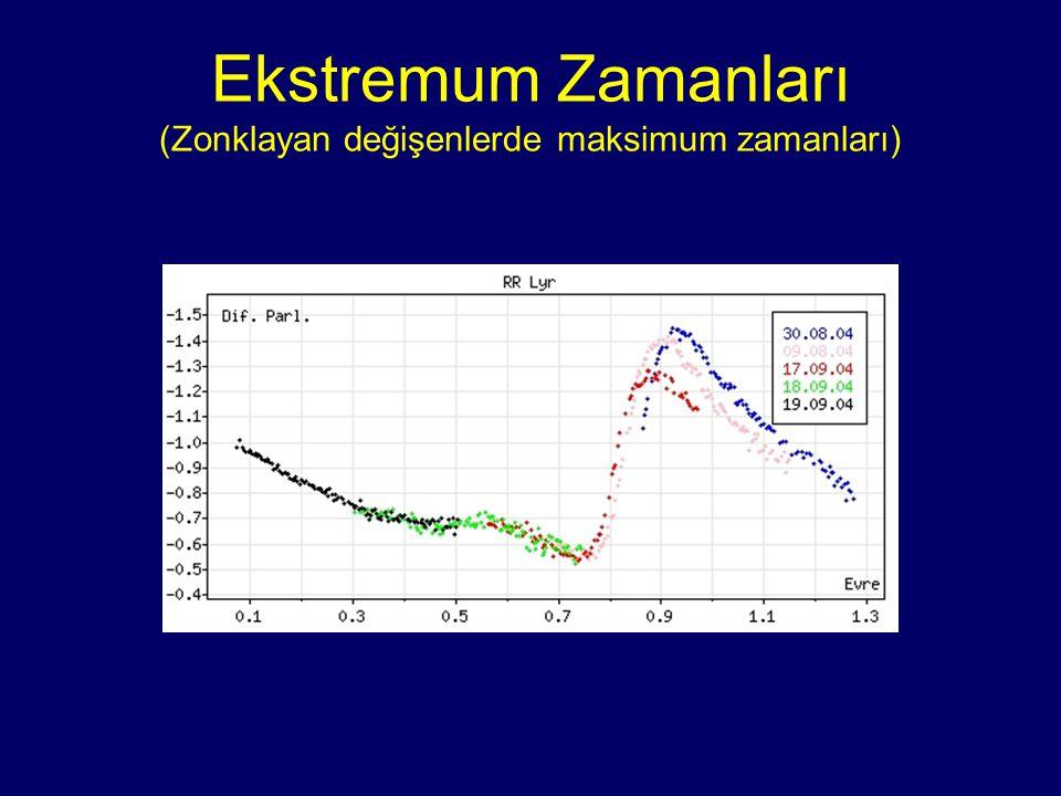Ekstremum Zamanları (Örten değişenlerde minimum zamanları)