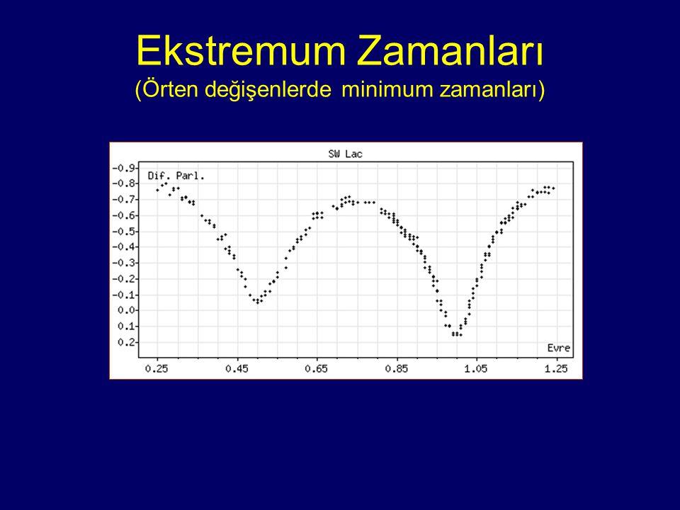 Üçüncü cisim etkisi P LTE değeri, çift sistemin G´ etrafındaki yörünge dönemini vermektedir.