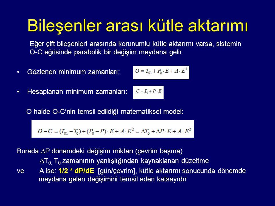 Bileşenler arası kütle aktarımı Gözlenen minimum zamanları: Hesaplanan minimum zamanları: O halde O-C'nin temsil edildiği matematiksel model: Burada 