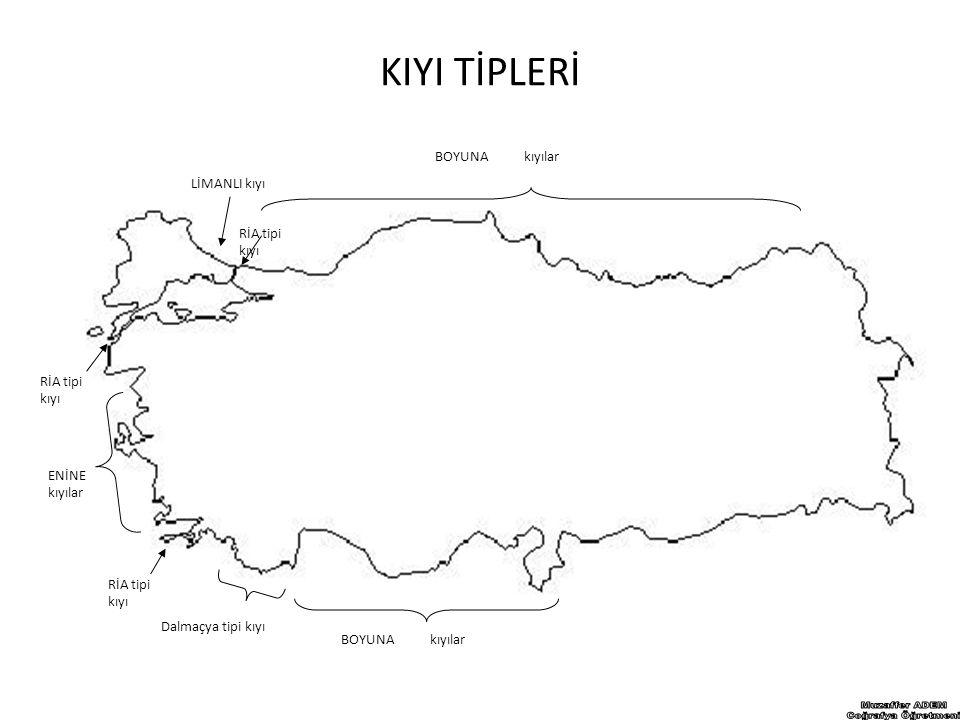 KIYI TİPLERİ RİA tipi kıyı BOYUNA kıyılar RİA tipi kıyı ENİNE kıyılar BOYUNA kıyılar Dalmaçya tipi kıyı LİMANLI kıyı RİA tipi kıyı