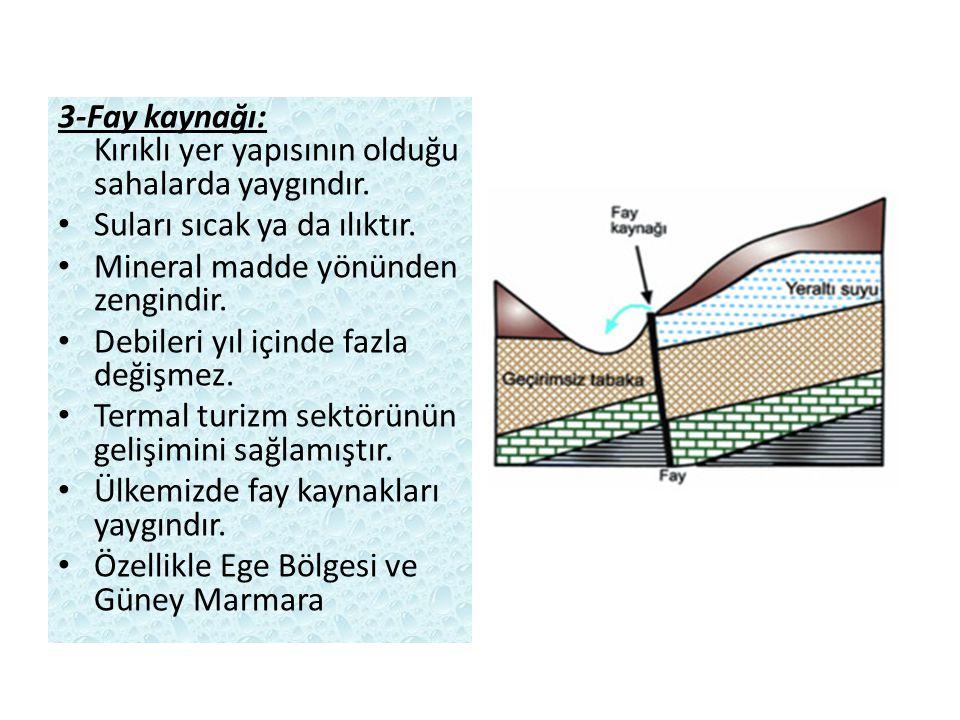 3-Fay kaynağı: Kırıklı yer yapısının olduğu sahalarda yaygındır. Suları sıcak ya da ılıktır. Mineral madde yönünden zengindir. Debileri yıl içinde faz