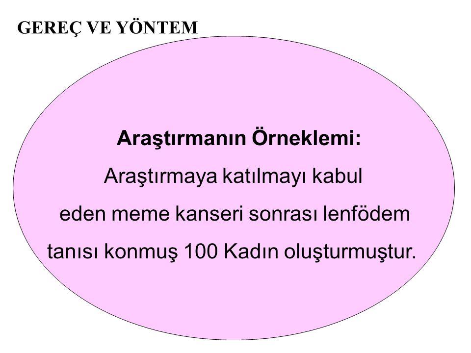 Araştırmanın Örneklemi: Araştırmaya katılmayı kabul eden meme kanseri sonrası lenfödem tanısı konmuş 100 Kadın oluşturmuştur. GEREÇ VE YÖNTEM