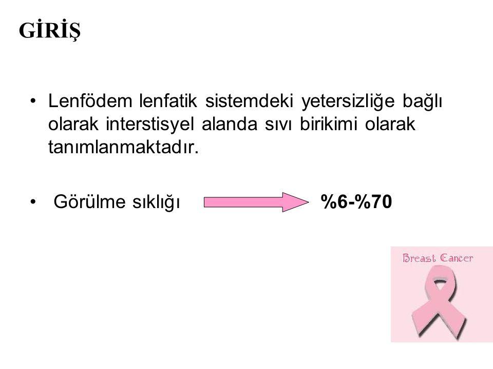 Lenfödem lenfatik sistemdeki yetersizliğe bağlı olarak interstisyel alanda sıvı birikimi olarak tanımlanmaktadır. Görülme sıklığı %6-%70 GİRİŞ